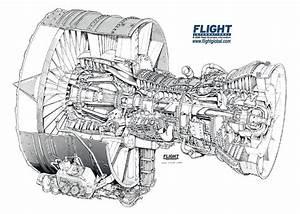 A Turbofan Jet Engine