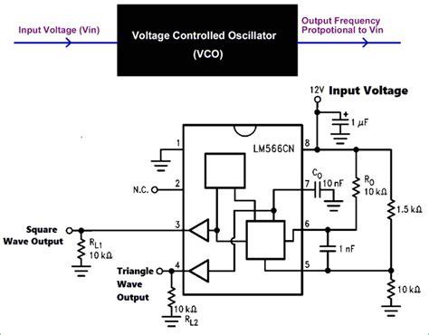 Voltage Controlled Oscillator Vco Basics Design