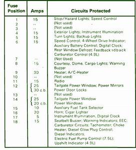 1985 Ford Bronco Main Fuse Box Diagram  U2013 Circuit Wiring