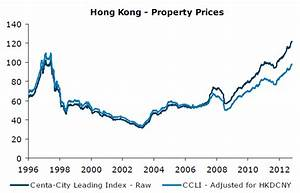 Hong Kong property bubble about to pop? - MacroBusiness
