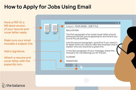 apply  jobs  email