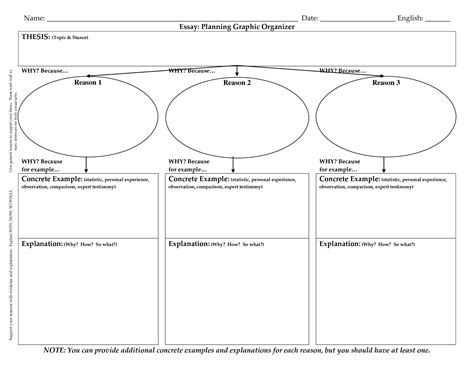 Essay Map Graphic Organizer Extended Essay Ideas Essay Writing Brain