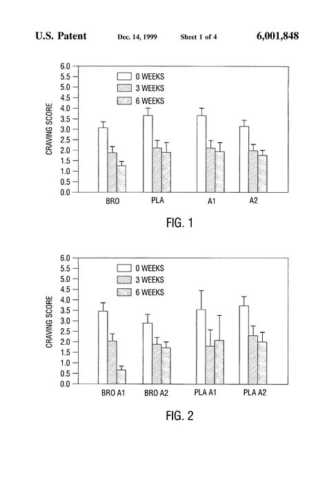 patent  bromocriptine   treatment