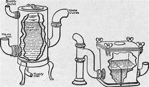 Plumbing Fixtures  Part 8