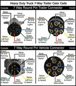 5 Core Trailer Wiring Diagram