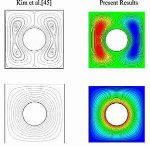 validation test at ra 10 3 scientific diagram