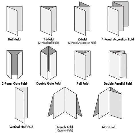 A4 Tri Fold Brochure Template Allprinting Brisbane Fold Flyers Gagna Metashort Co