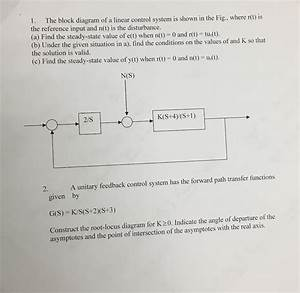 Solved  1  The Block Diagram Of A Linear Control System Is