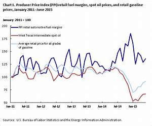As Crude Oil Plunges  Retail Gasoline Margins Spike  Then