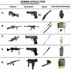 Zombie Apocalypse - You May Only Choose One Kit