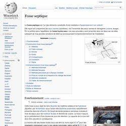 Aération Fosse Septique : cartographie en lot et garonne pearltrees ~ Premium-room.com Idées de Décoration