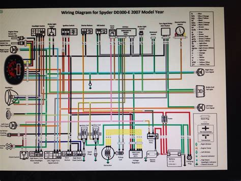 Rebel Rod Wiring Diagram by Honda Rebel Wiring Diagram I Used To Add Some Extras