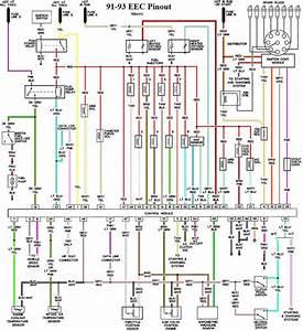 2000 Ford F150 Wiring Diagram En 2020  Con Im U00e1genes