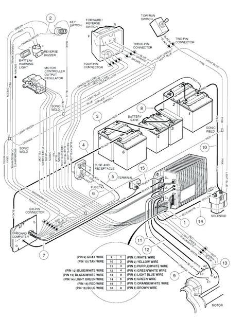 club car wiring diagram 48 volt wellread me