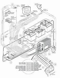 Diagrams Wiring   Club Car Wiring Diagram 36 Volt