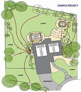 Landscape lighting tips and garden lights low voltage w