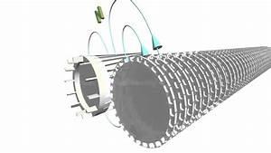 3 Phase Induction Motor Theory Animation Video