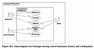 Uml - Association Direction In Use Case Diagrams