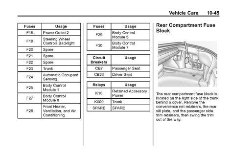 trunk fuse panel diagram camaro chevy camaro forum