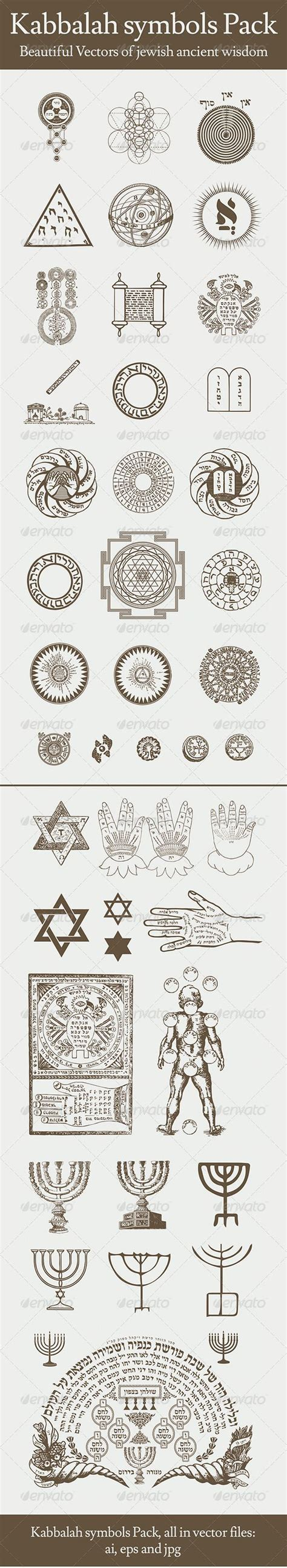41 Best Kabbalah  Tree Of Life Images On Pinterest. Spinal Cord Injury Signs Of Stroke. Microwave Signs Of Stroke. Hypophosphatemia Signs. Detection Signs. Rose Cottage Signs. Teenagers Signs Of Stroke. Safety Security Signs Of Stroke. Pelican Signs