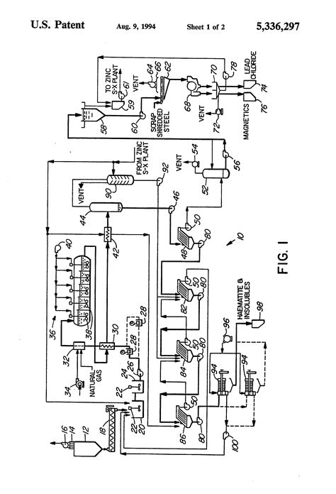 Patent Process For The Treatment Electric