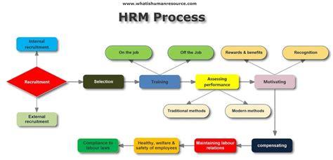 importance  hrp strategic human resource planning