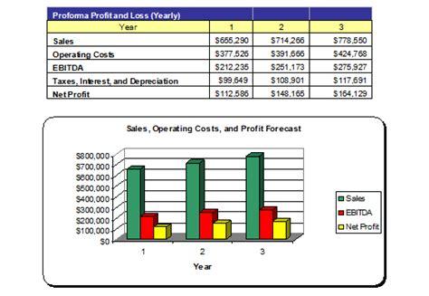chicken farm business plan samples  business plans