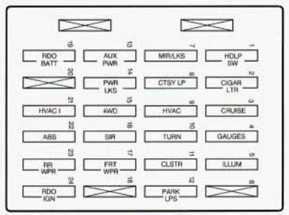 01 Chevy Truck Fuse Box by Gm Blazer Fuse Box Trusted Wiring Diagrams