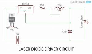 What Is A Laser Diode  Its Working  Construction  Types