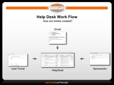 best free help desk helpdesk workflow best free home design idea