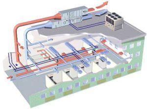 hvac design  humid climates turbomachinery blog