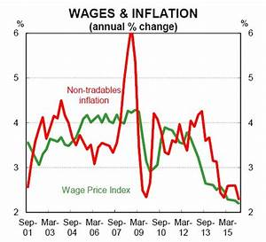 Why falling inflation and interest rates mean your pay ...