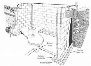 basement detail drawing images frompo 1 With basement wiringbasementwiring2jpg images frompo