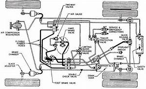 Air Brake Schematic Pictures To Pin On Pinterest