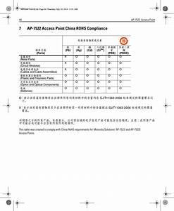 Zebra Technologies Ap7522 Oak External User Manual Ap 7522