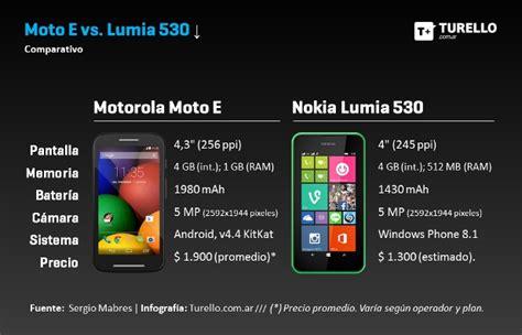 como compartilhar musicas no nokia lumia 530 como