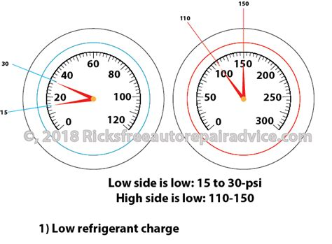 diagnose car ac  gauges ricks  auto repair advice ricks  auto repair advice