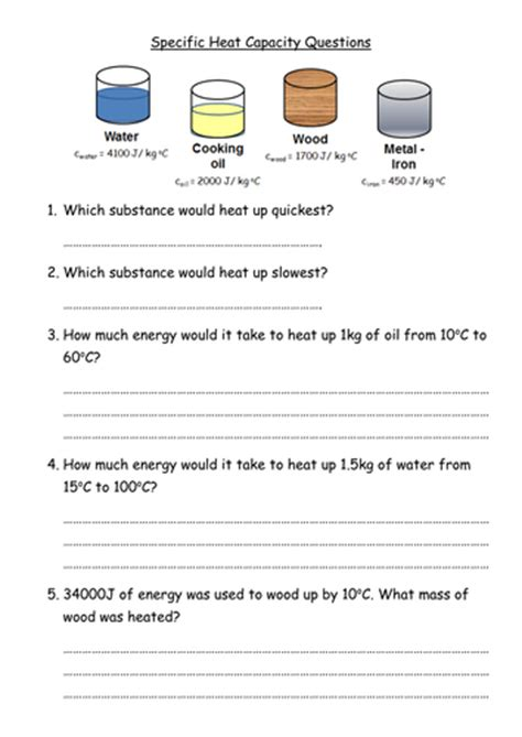 Gcse Physics  Complete P1 Lessons And Worksheets (whole Thing Done) By Nteach Teaching