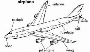 free coloring pages of parts of a plane With passenger jet airplane parts of a passenger jet airplane encyclopaedia