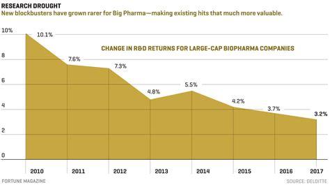 stocks   healthcare  biotech stocks  buy