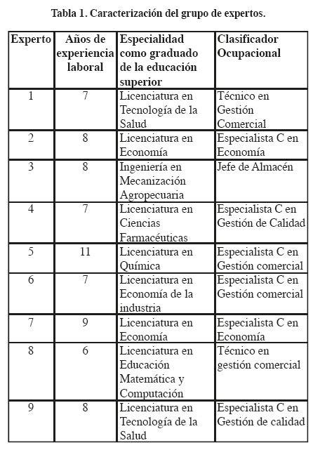 tabla salarial de la uom 2016 escala de aberea de la uom