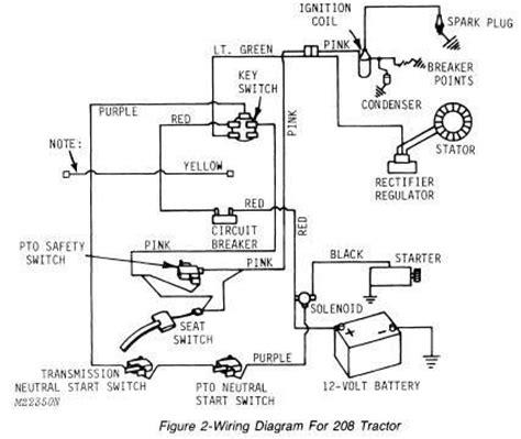 john deere wiring diagram  weekend freedom machines