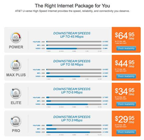 "At&t Told To Stop Calling U-verse The ""fastest Internet"