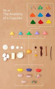 An infographic diet tea beer and cupcakes colossal for An infographic diet tea beer and cupcakes