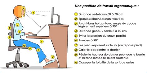 posture bureau le mag de la fourniture de bureau par welcome officebien