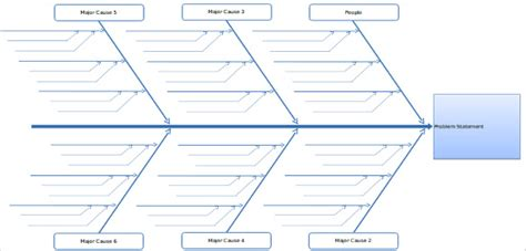 fishbone template 7 fishbone diagram teemplates pdf doc free premium templates