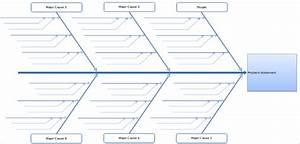 Fishbone Diagram Template Excel