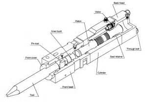 Circuit Breaker Parts Diagram