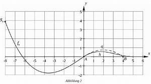 Oberstufe Punkte Berechnen : nie wieder durch die kurvendiskussion fallen dank uns ~ Themetempest.com Abrechnung