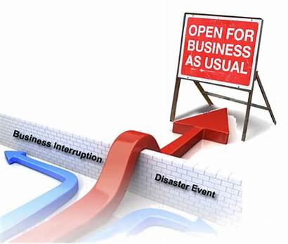 Continuity Business Management Disaster Recovery Planning Still